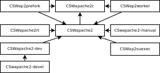 apache2_new.png